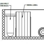 Drawing side view sump